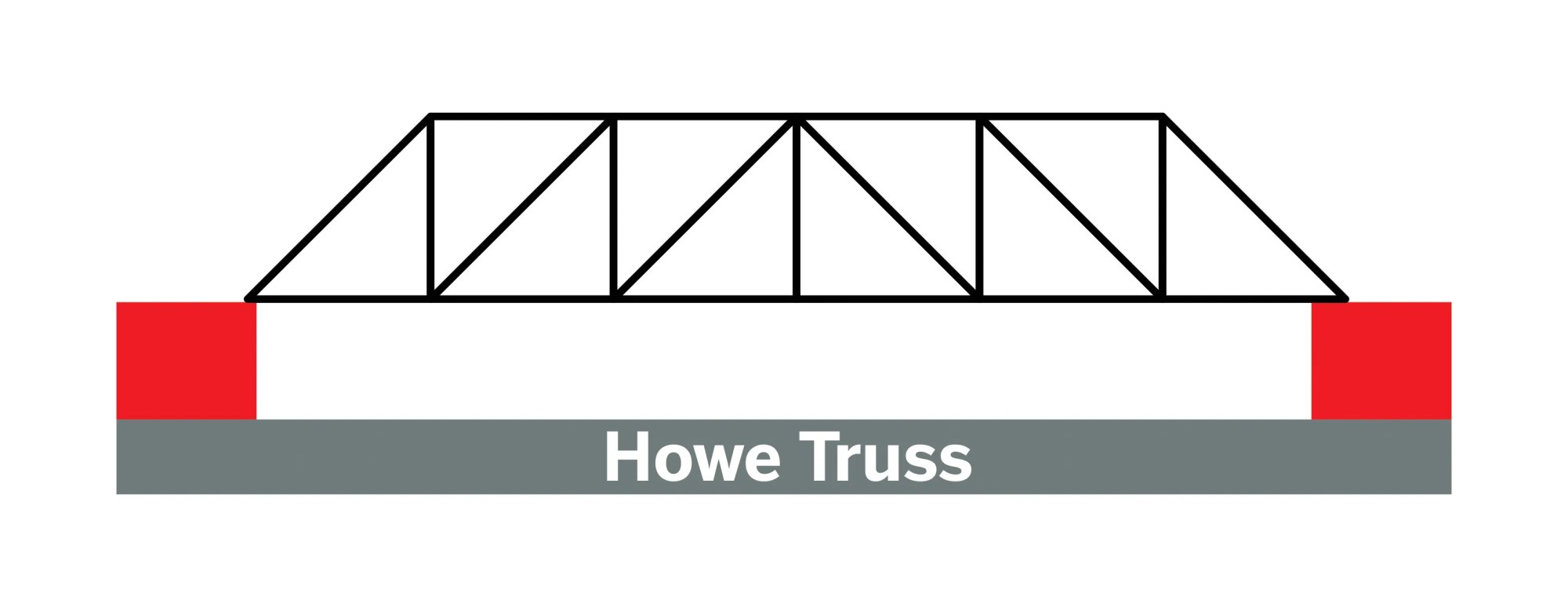 hight resolution of in this project we ll make a model warren truss bridge light and strong it can hold more than 100 pounds