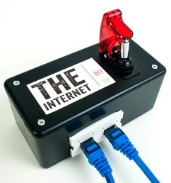 build an internet kill switch [ 1600 x 1200 Pixel ]