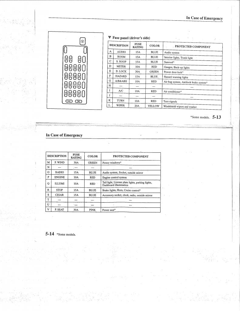 hight resolution of lastcry gq auto electrical wiring diagram 1995 mazda 626 fuse box diagram 31 wiring diagram images