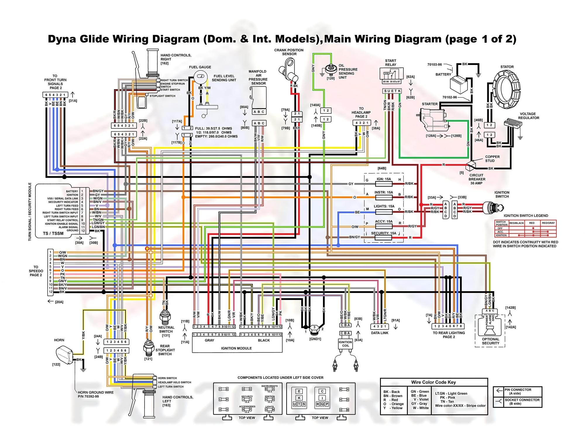 harley motor electrical diagram wiring diagram portal harley davidson dash warning lights harley davidson electric wiring diagram [ 2000 x 1522 Pixel ]