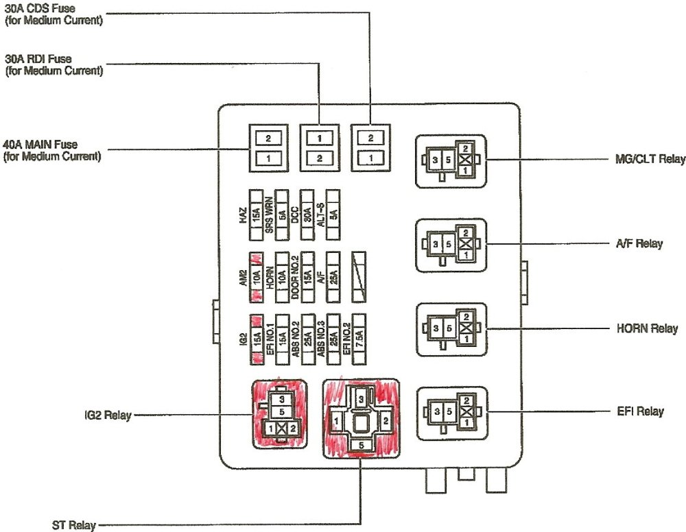 medium resolution of 1990 toyota camry fuse diagram