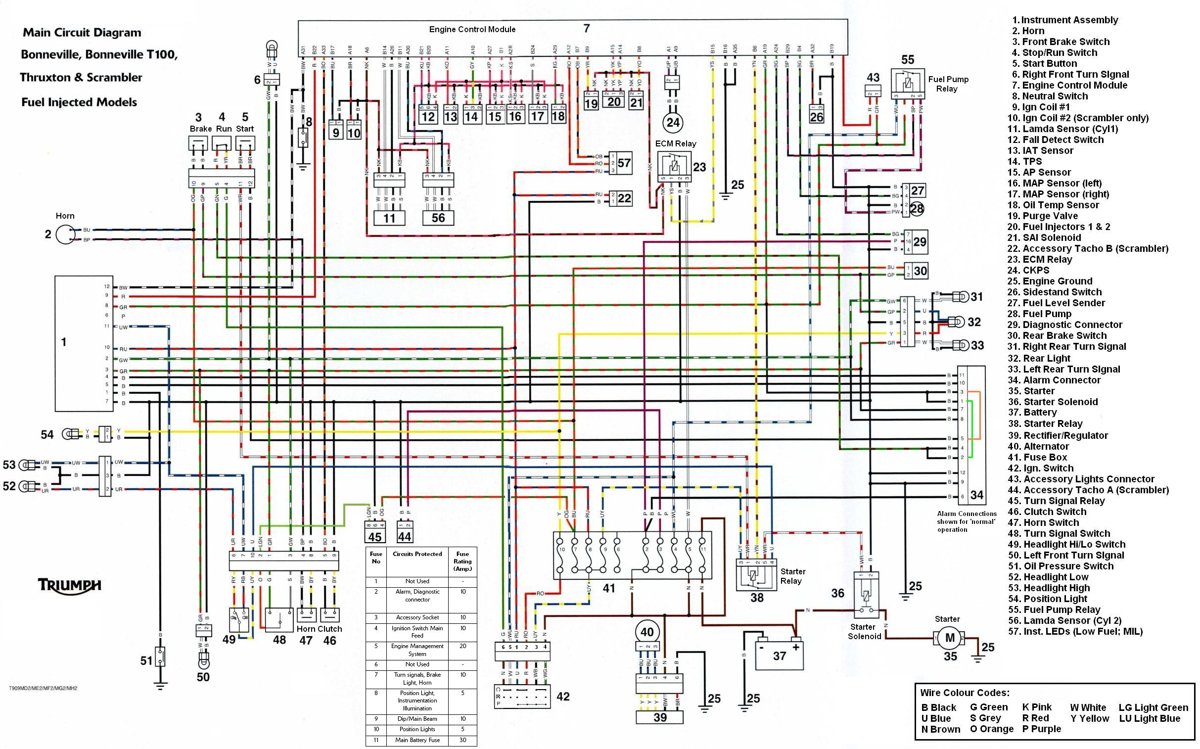 wiring diagram triumph tc910 wiring diagram used wiring diagram triumph tc910 [ 2426 x 1514 Pixel ]
