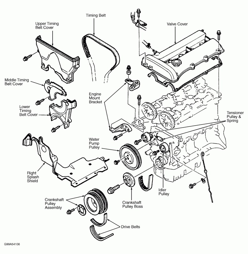 medium resolution of mazda millenia engine diagram wiring library rh 16 bloxhuette de 2000 mazda mpv vacuum diagram 2001 mazda protege engine crankshaft diagram