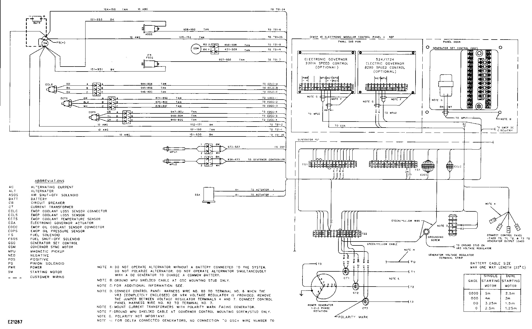 small resolution of cat 3406e engine teaching diagram wiring diagram datasource 3406e starter wiring diagram