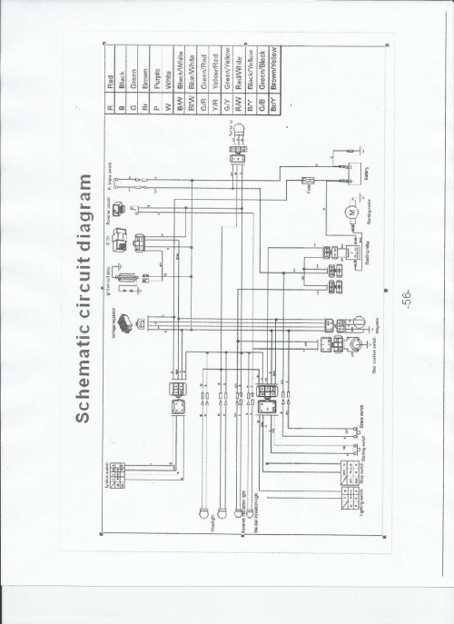 small resolution of suzuki atv stator wiring diagram wiring diagram databasetaotao 50 scooter cdi wiring diagram