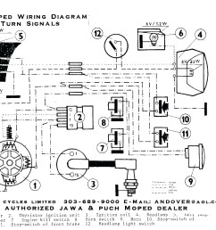 related with jawa wiring diagram [ 2068 x 1500 Pixel ]