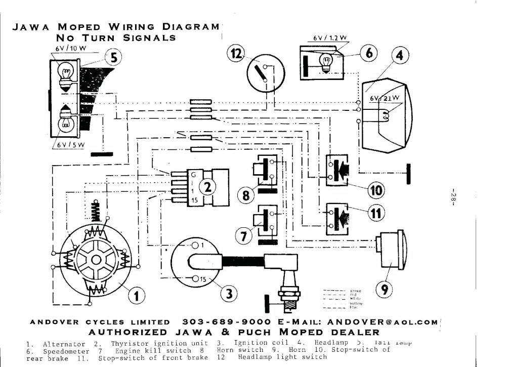 medium resolution of related with jawa wiring diagram