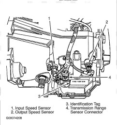 related with 2003 dodge intrepid fuse box diagram wiring schematic [ 2550 x 3300 Pixel ]