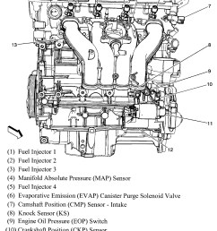 gm ecotec engine diagram wiring diagram pos 2006 gm 6 0 engine diagram [ 1680 x 2487 Pixel ]