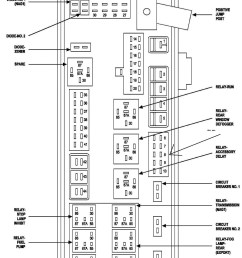 2001 dodge ram 1500 fuse box diagram wiring diagram portal 2006 dodge ram 2500 fuse panel diagram 2001 dodge ram 1500 fuse panel diagram [ 1438 x 1998 Pixel ]