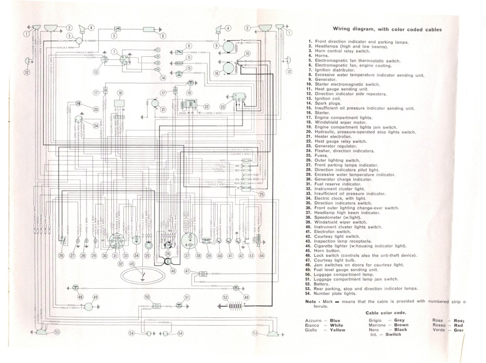 medium resolution of fiat 600 wiring diagram wiring diagram mega fiat 600 wiring diagram pdf