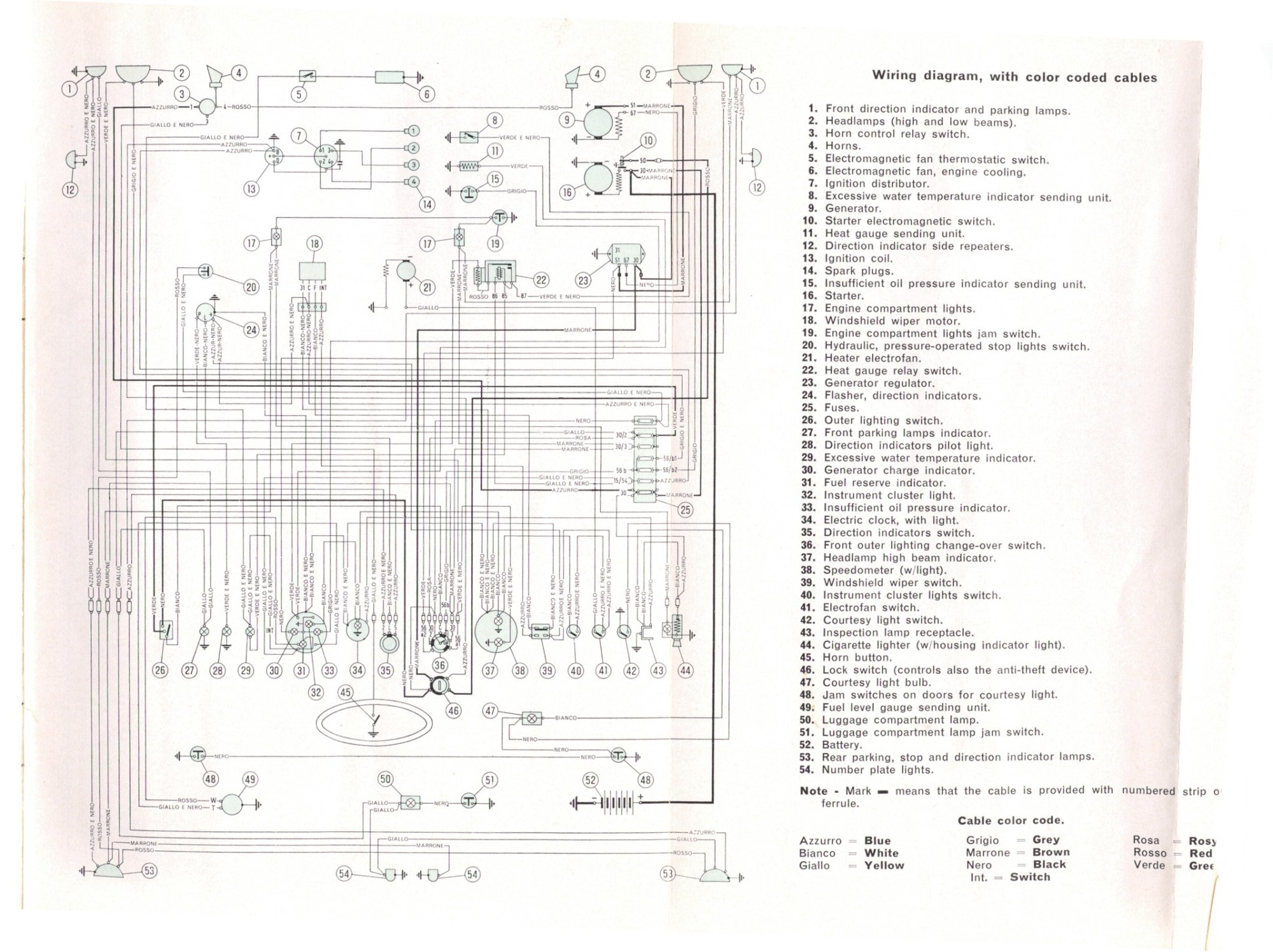 hight resolution of fiat 600 wiring diagram wiring diagram mega fiat 600 wiring diagram pdf