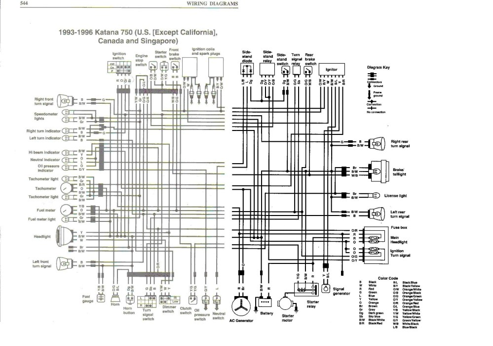 medium resolution of wiring diagram suzuki bandit 400