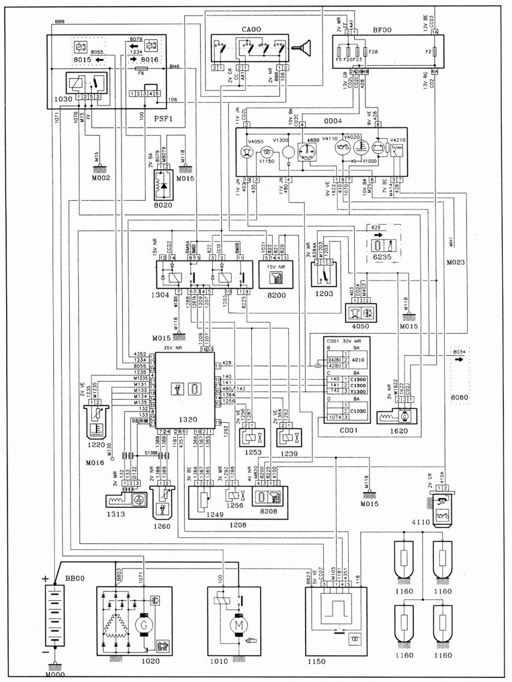 medium resolution of peugeot 306 hdi wiring diagram