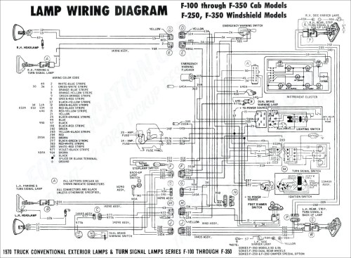 small resolution of free download s570b wiring diagram wiring diagram guide for dummies free download gax30 wiring diagram another