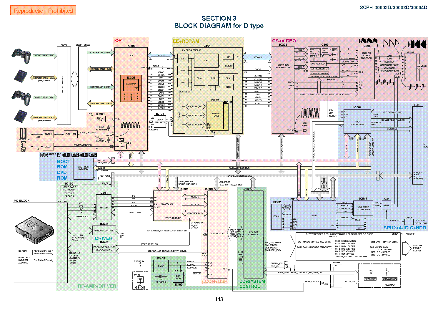 small resolution of best xbox 360 power supply wiring diagram images electrical and rh thetada com 1053