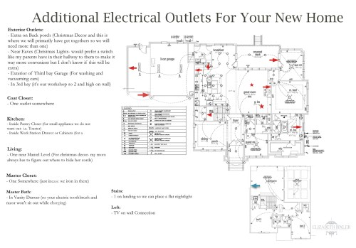 small resolution of additional electrical outlets new home layout floor plan