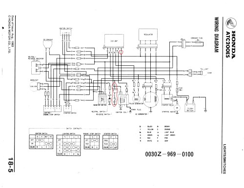 small resolution of 1999 honda 300 fourtrax wiring diagram wiring diagram blog honda fourtrax wiring main kit