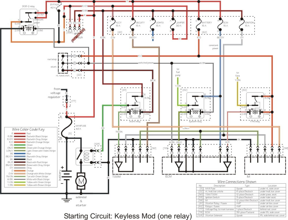 medium resolution of harley davidson v rod wiring diagram wiring diagram completed v rod wiring diagram headlight harley davidson