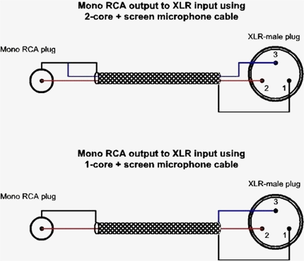 medium resolution of xlr male microphone connector wire diagram wiring diagram datwiring diagram for microphone cable  [ 990 x 852 Pixel ]