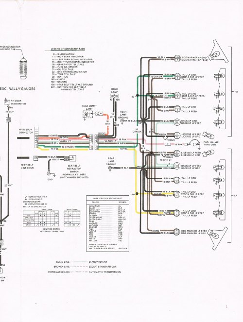 small resolution of 68 buick fuse diagram wiring schematic wiring library 98 windstar fuse box diagram 68 buick fuse