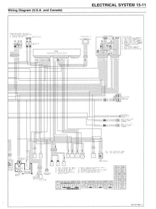 small resolution of vulcan 1500 wiring diagram wiring diagram database wiring diagram 1992 kawasaki vulcan 1500