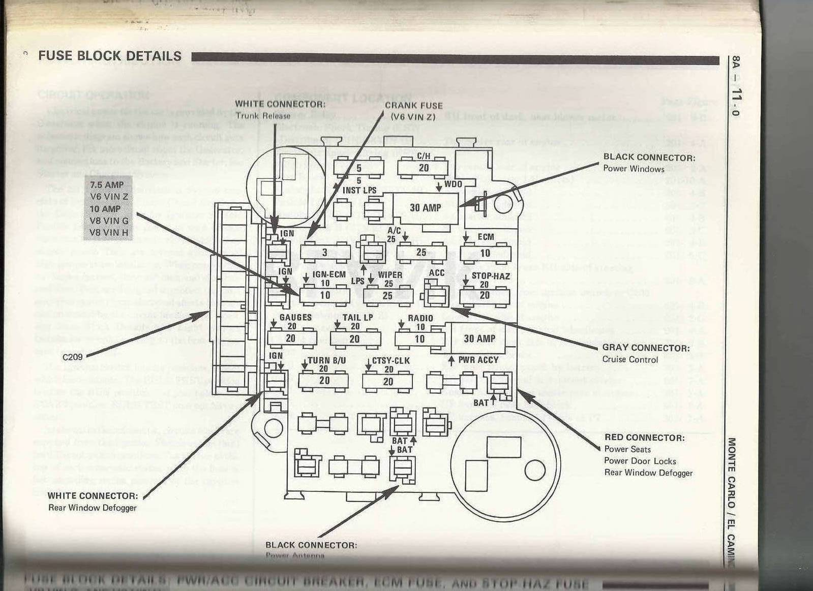 small resolution of 1987 monte carlo fuse box diagram