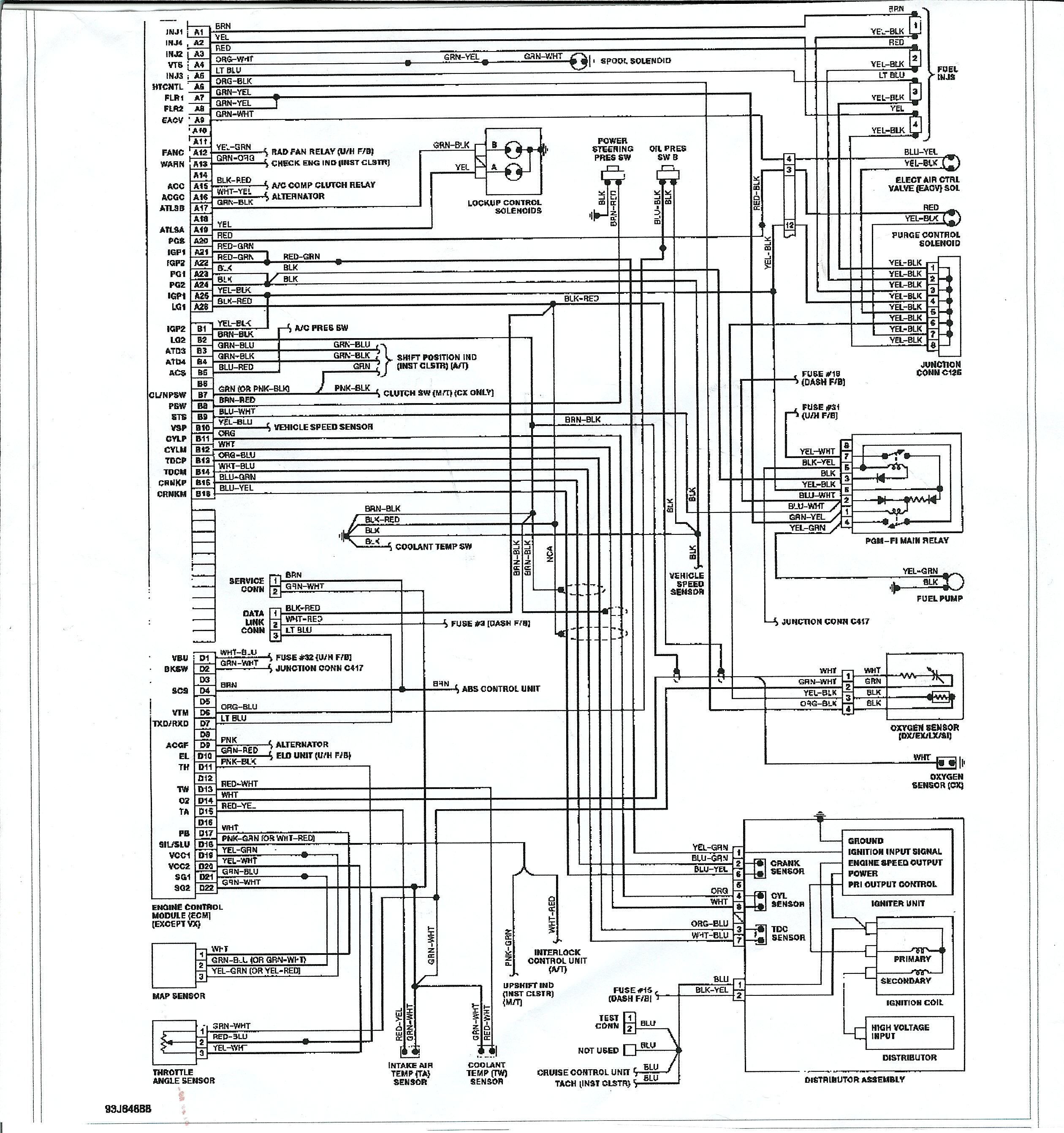 medium resolution of obd2 connector pinout diagram as well 1995 honda civic ecu wiring civic obd2 wire harness schematic