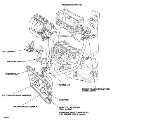 small resolution of honda engine cooling diagram data diagram schematic honda accord engine diagram cooling system