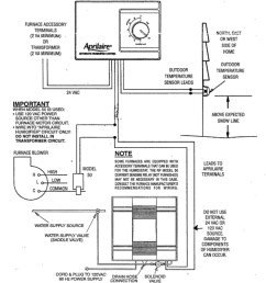 related with aprilaire current sensing relay wiring diagram [ 1011 x 1181 Pixel ]