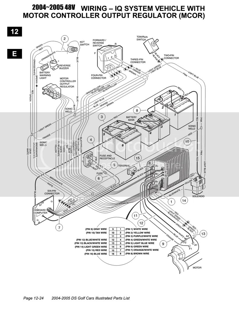 medium resolution of 2002 club car d 48v wiring diagram