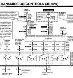 ford explorer transmission harness wiring diagram database4r70w shifting wiring ford explorer ranger 98 08 schematic connector [ 1024 x 796 Pixel ]