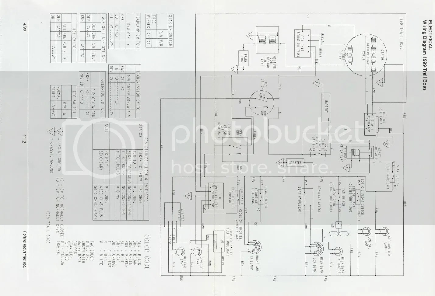 hight resolution of polaris trailboss 250 wiring diagram photo by