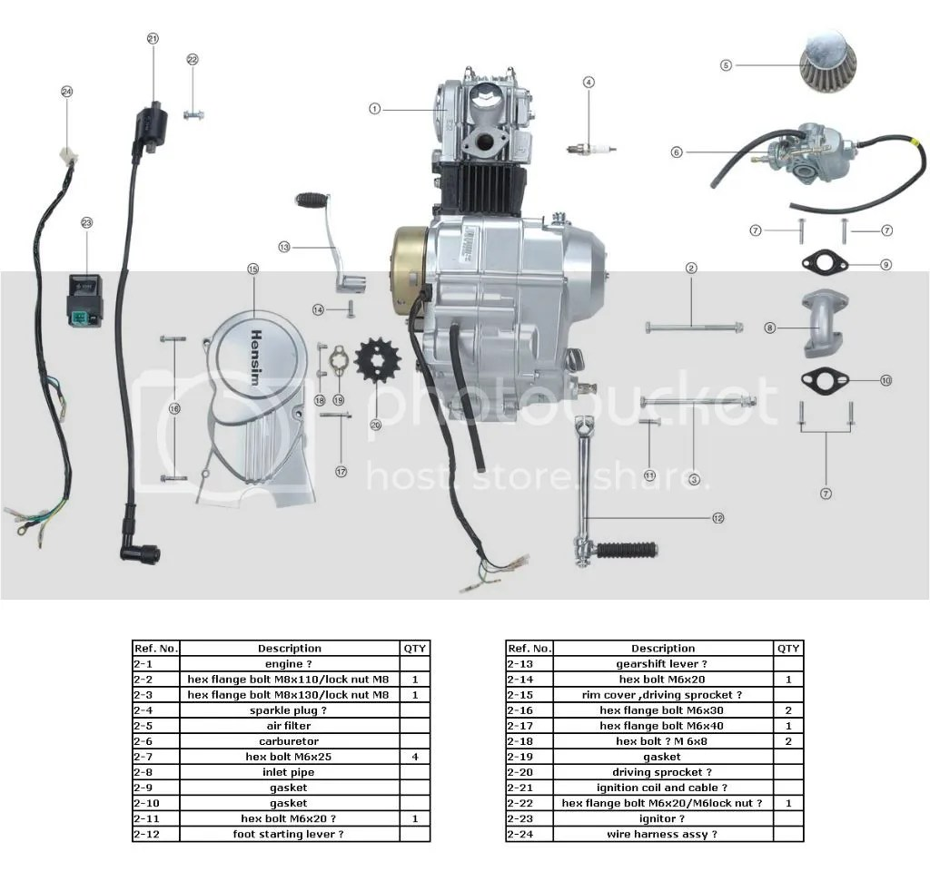 hight resolution of hight resolution of with chinese atv engine parts diagram on 125cc engine wiring diagram lifan 125cc