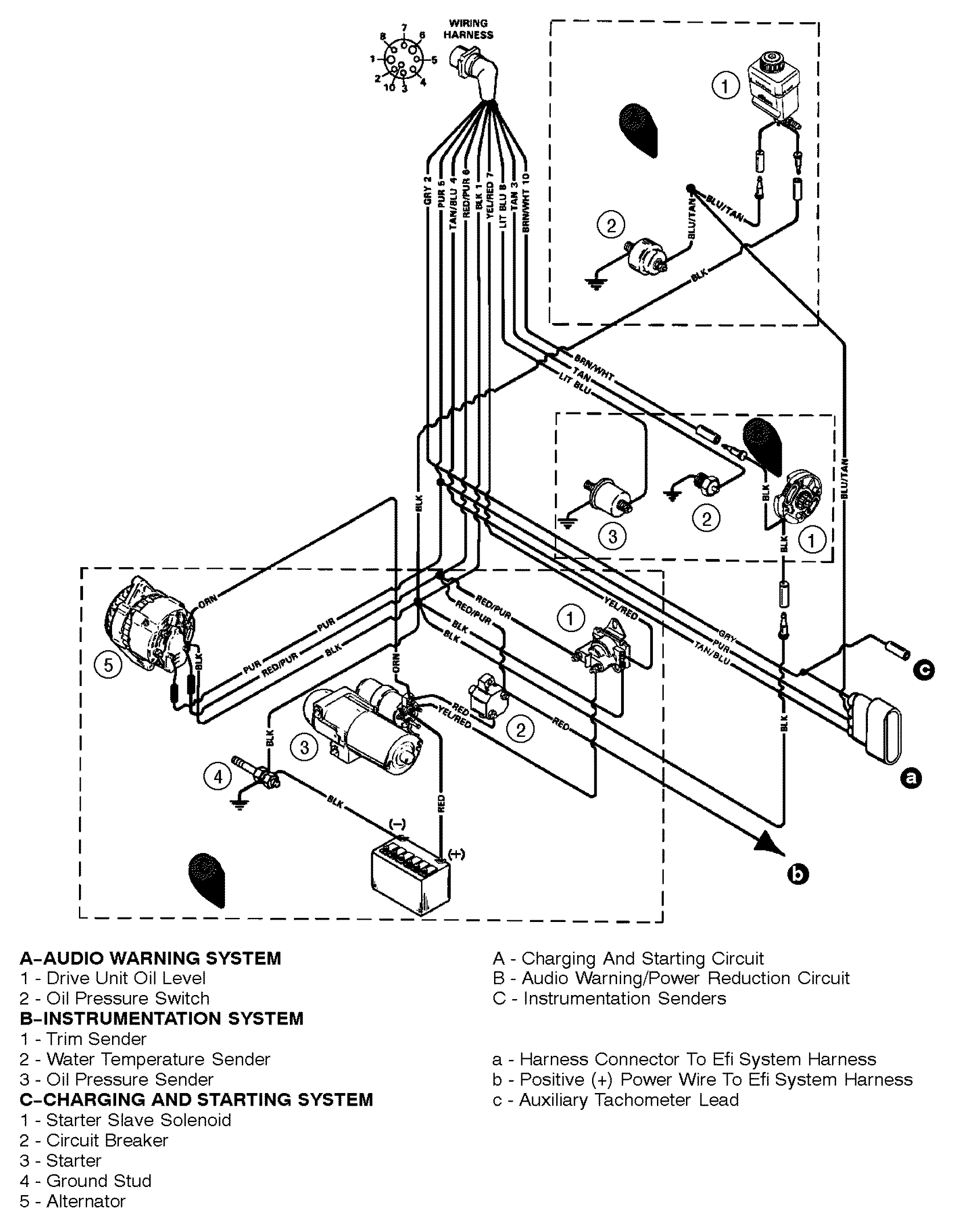 hight resolution of mercruiser alpha 1 repair diagrams auto electrical wiring diagram connection diagram for a 4 wire alternator 43l merc alpha page 1