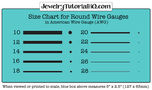Jewelry wire gauge size chart awg american also all about sizes explained rh jewelrytutorialhq