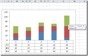 excel chart with data table also ssrs charts tables style  some random thoughts rh sqljason