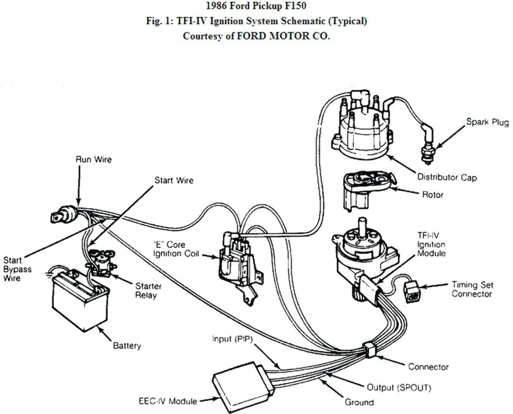 medium resolution of 86 ford f 150 engine schematics wiring diagram schema 1986 ford f 150 ignition wiring diagram