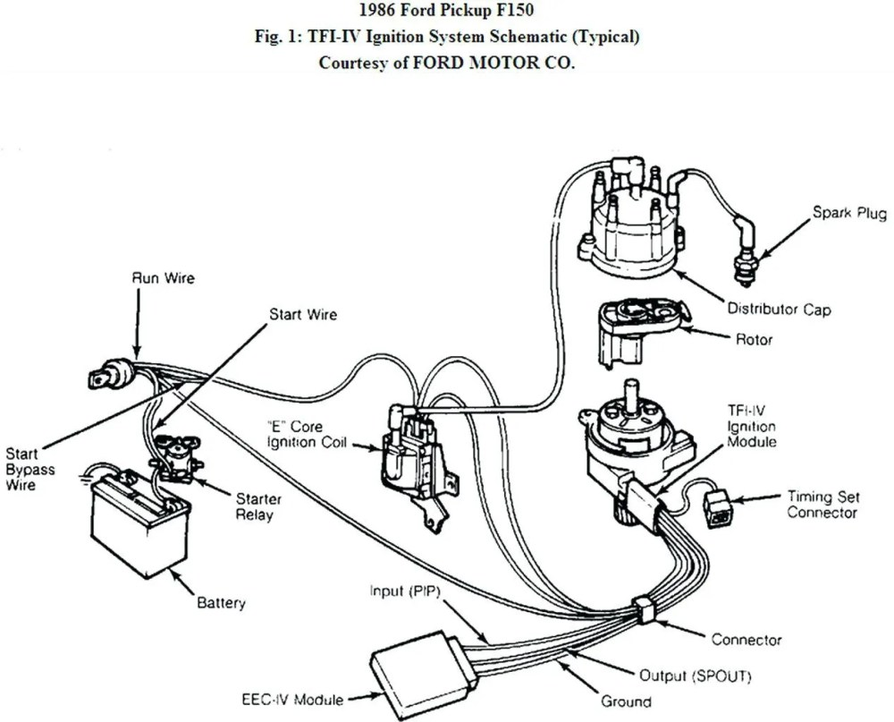 medium resolution of ford ikon wiring diagram auto electrical wiring diagram rh wiringdiagramvoid herokuapp com 1986 ford f150 engine