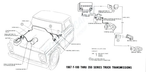 small resolution of ford f150 starter solenoid wiring diagram