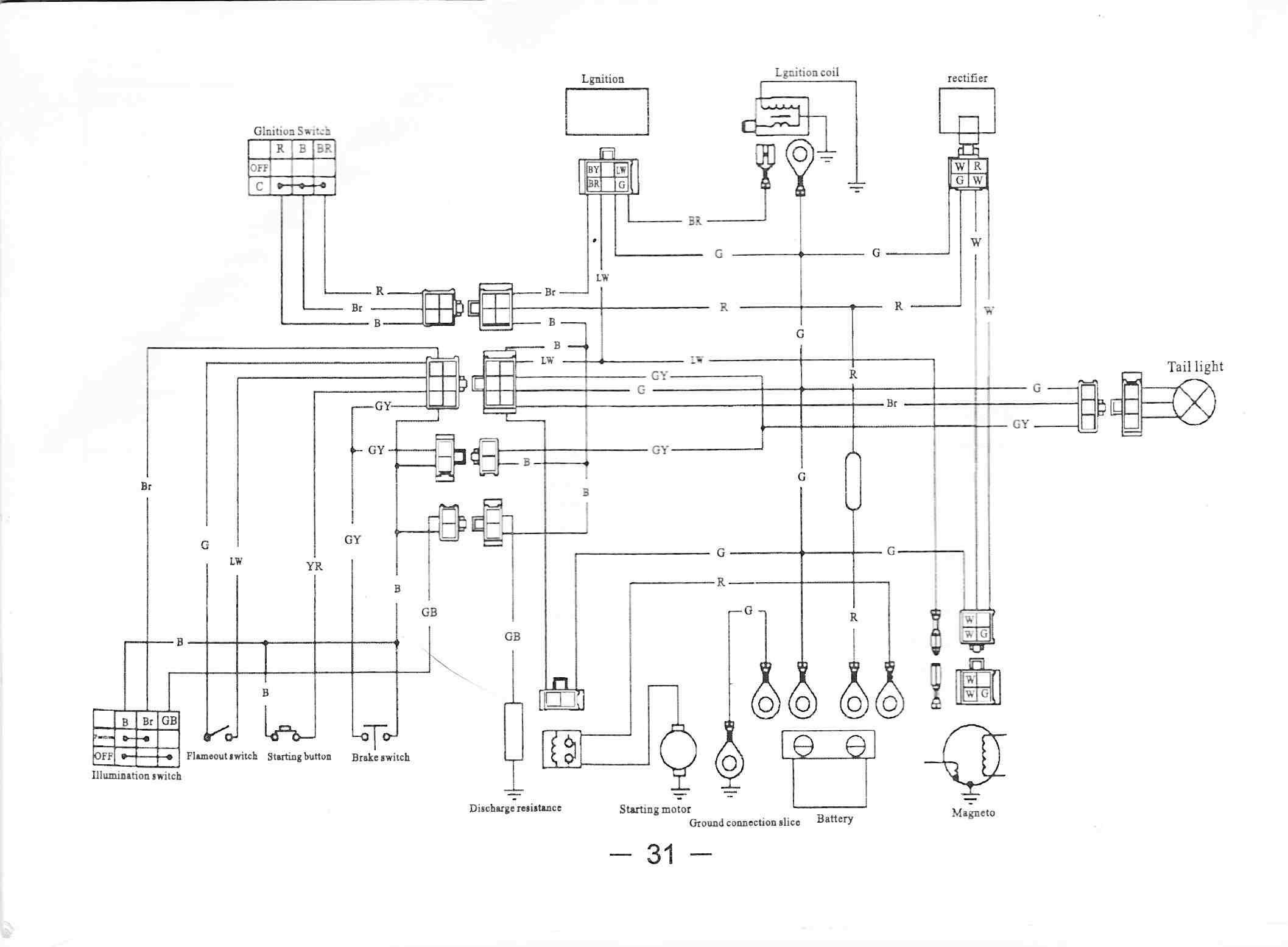 yamaha raptor 250 atv wiring schematics wiring diagram database wiring schematic for a 1997 ymf yamaha 250 four wheeler [ 2115 x 1555 Pixel ]