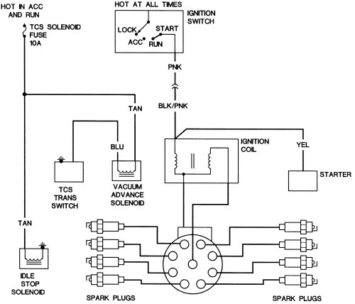 small resolution of related with 86 c10 wiring diagram