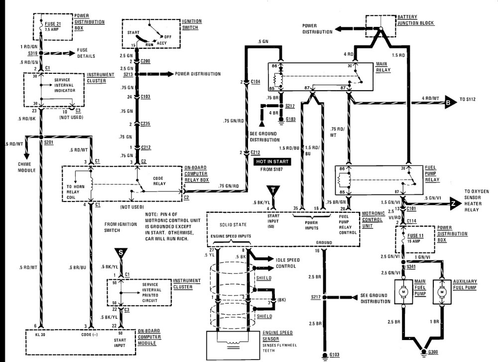medium resolution of 1985 bmw e30 wiring diagrams schema diagram database bmw e33 radio wiring wiring diagram img 1984