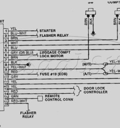 emergency vehicle wiring diagram wiring diagram technic emergency vehicle wiring diagram [ 1475 x 970 Pixel ]