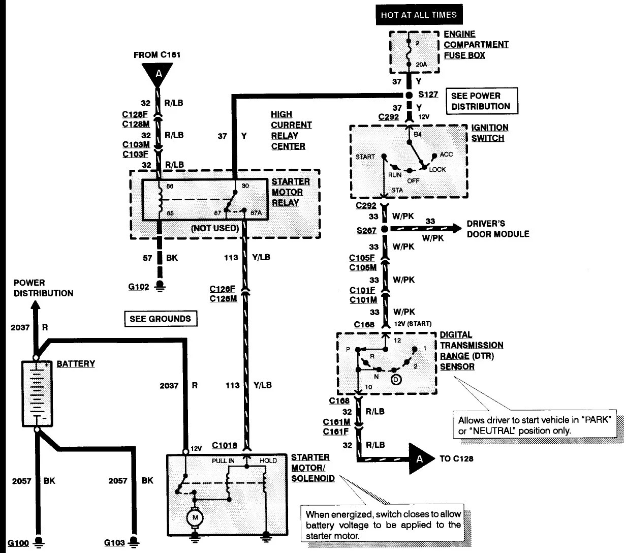 hight resolution of ford bronco starter solenoid wiring wiring diagram database mix ford f150 solenoid wiring 11