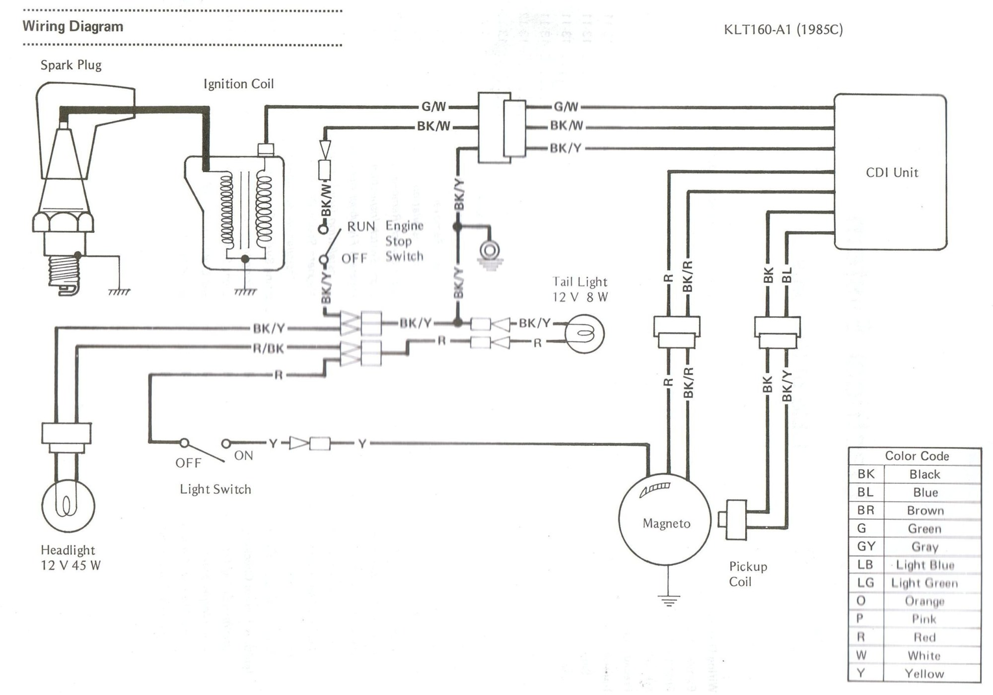 small resolution of hight resolution of kawasaki bayou 400 cdi wiring wiring diagram forward kawasaki bayou 400 cdi wiring