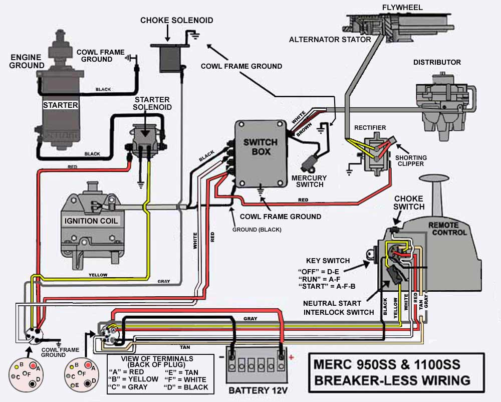 hight resolution of  medium resolution of wiring diagram for mercury 150 xr2 wiring library 1988 mercury outboard diagram mercury