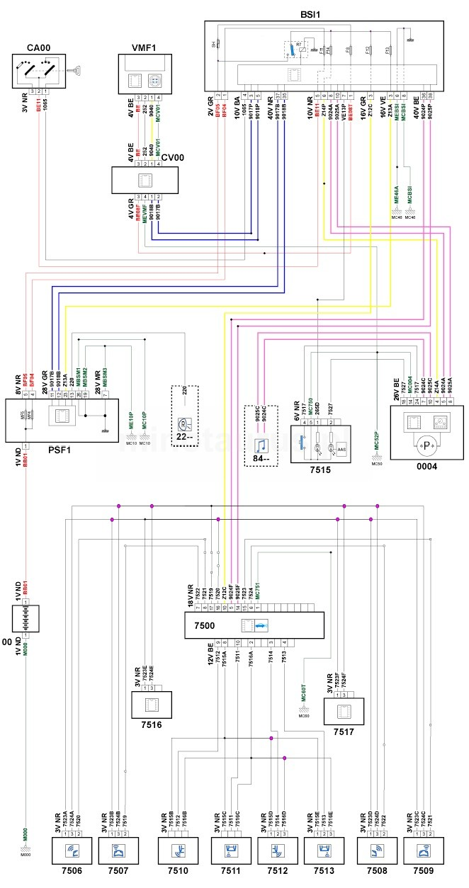 hight resolution of wiring diagram for citroen dispatch van wiring library citroen c3 picasso towbar wiring diagram citroen xsara picasso towbar wiring diagram pdf
