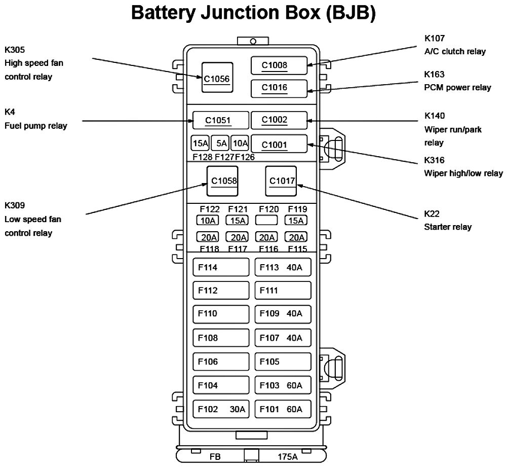 hight resolution of 2005 ford mustang fuse box diagram
