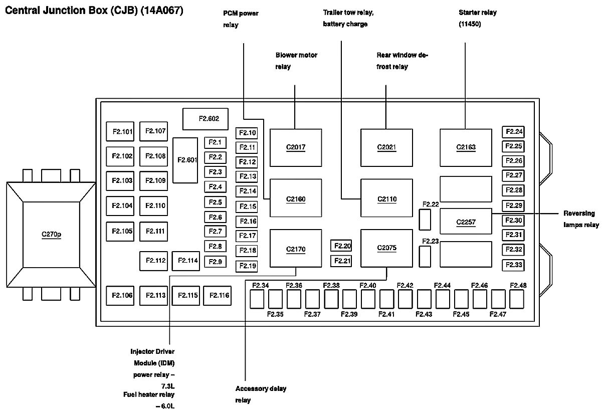 Ford F 350 Diesel Fuse Diagram